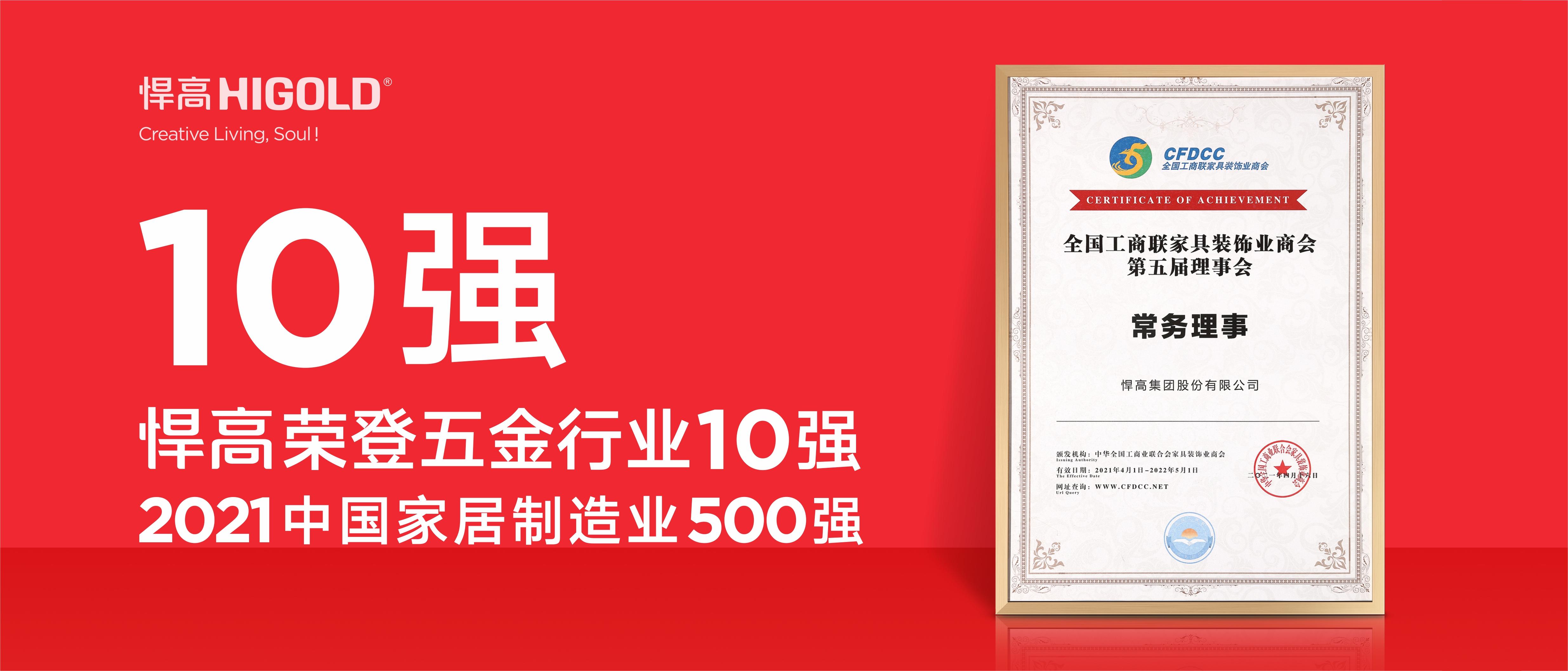 悍高荣登五金行业10强,2020中国家居制造业500强!
